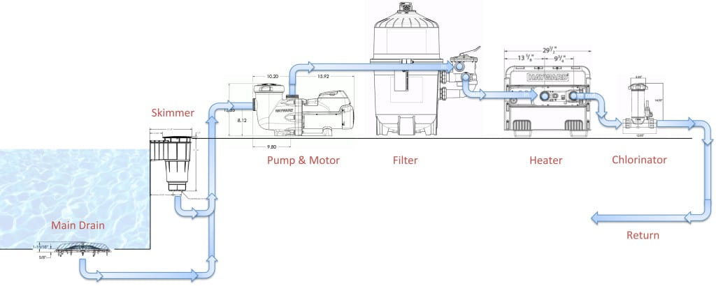 Why Proper Water Flow Is Essential For Your Heat Pump
