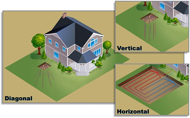How do geothermal pool heat pumps work medallion energy - Swimming pool ground source heat pump ...