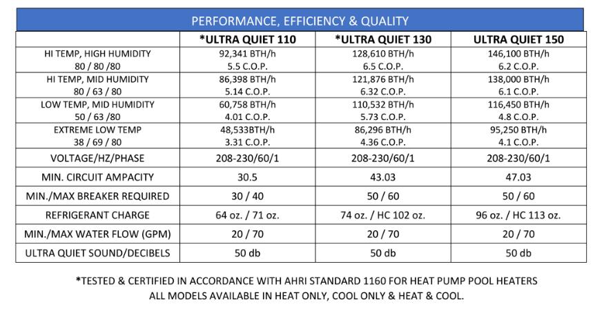 Oasis Platinum Ultra Quiet Pool Heat Pumps Pool Heater